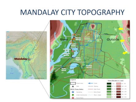 Master plan for flood protection, drainage and sewerages system improvement for Mandalay city, Myanmar.